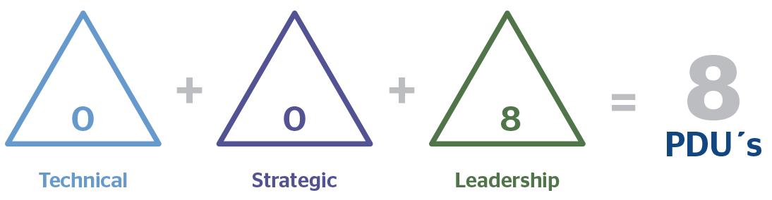 Desarrollo de Equipos con la Metodología LEGO